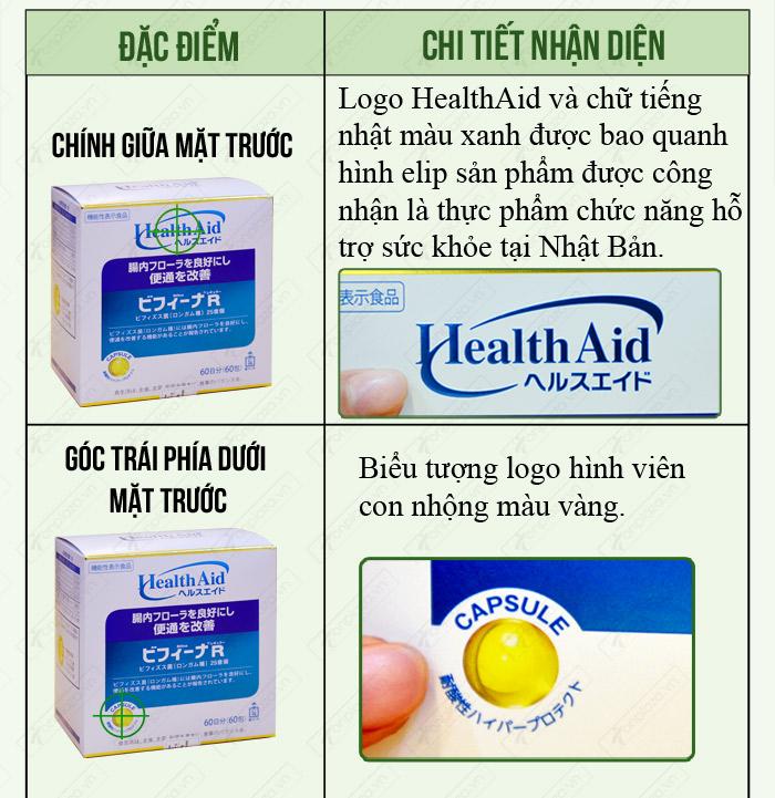phân biệt Men vi sinh tiêu hóa Binifa cao cấp TC015 2